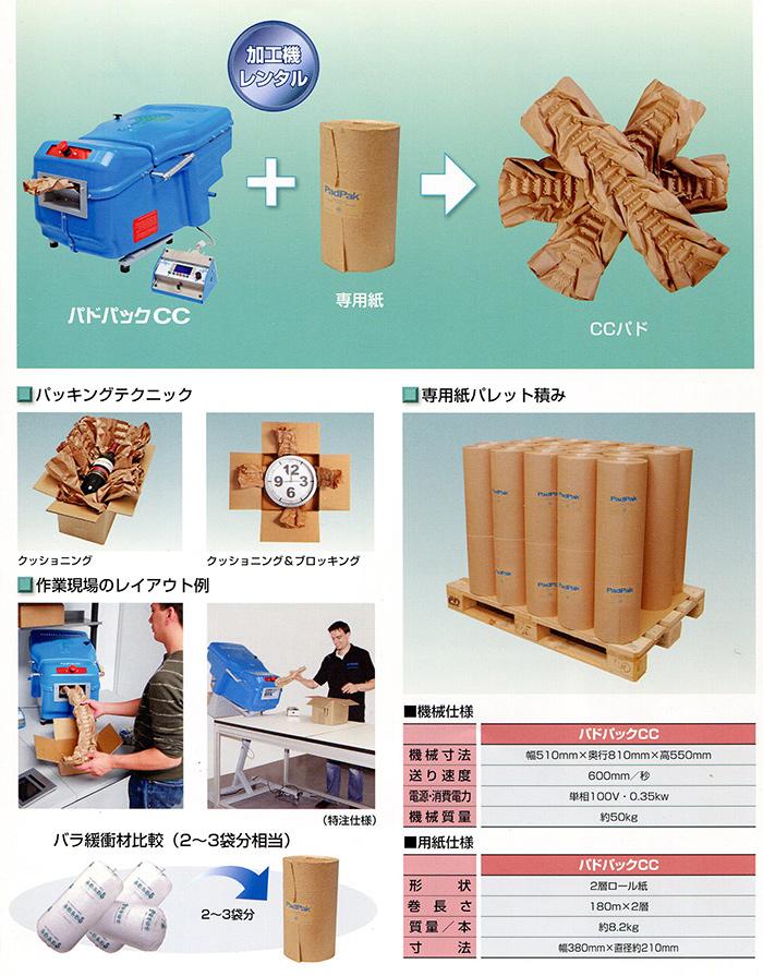 コンパクトサイズの紙製緩衝材PadPakCC